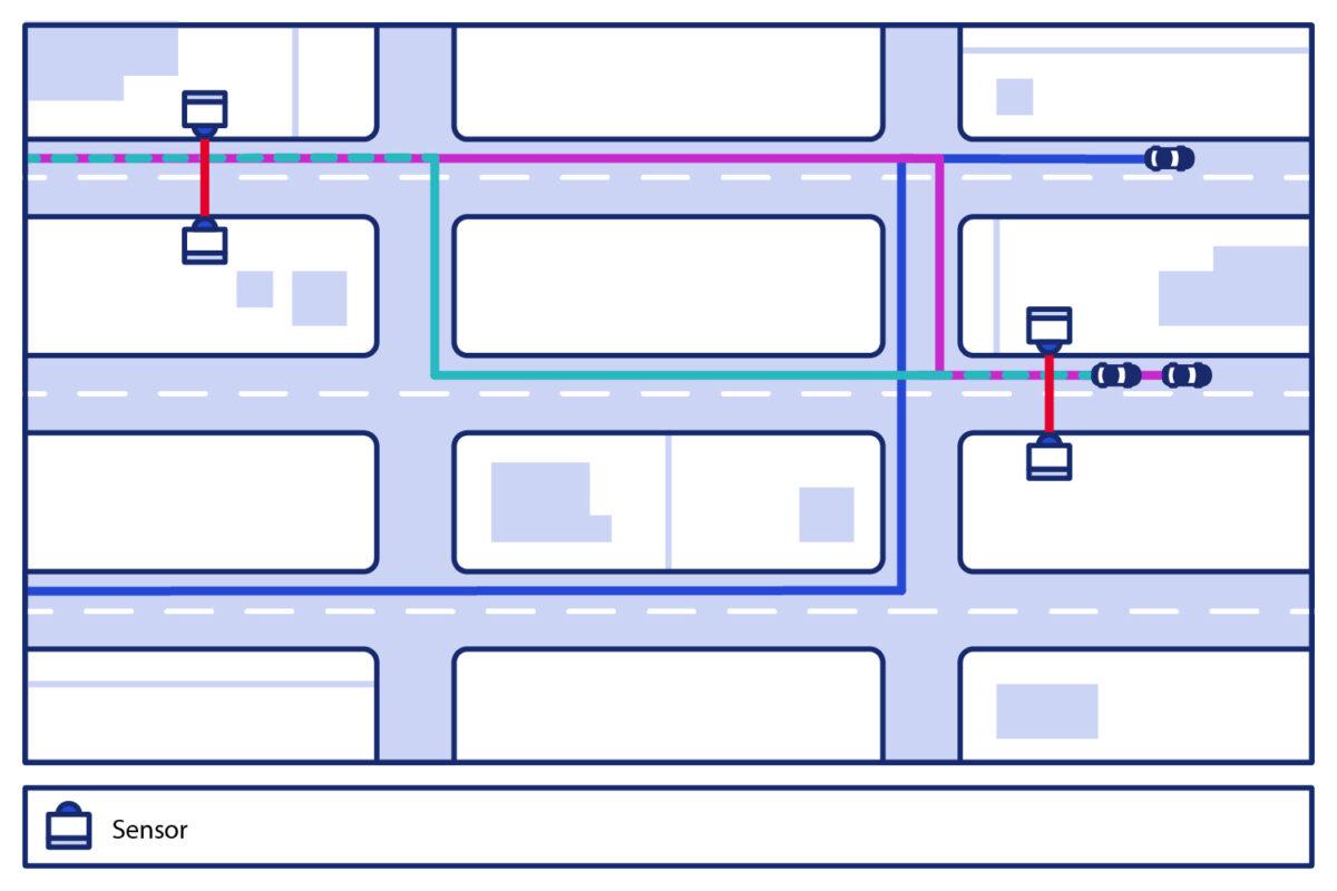 Diagram of thoroughfare traffic