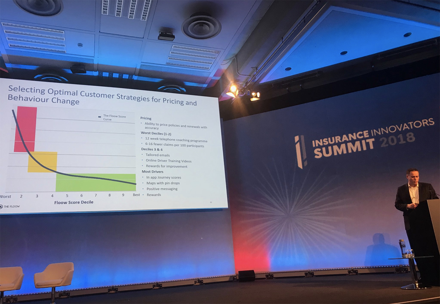The Floow at Insurance Innovators 2018